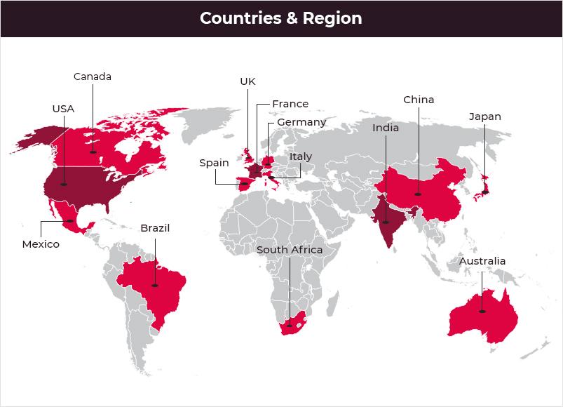 Countries & Region
