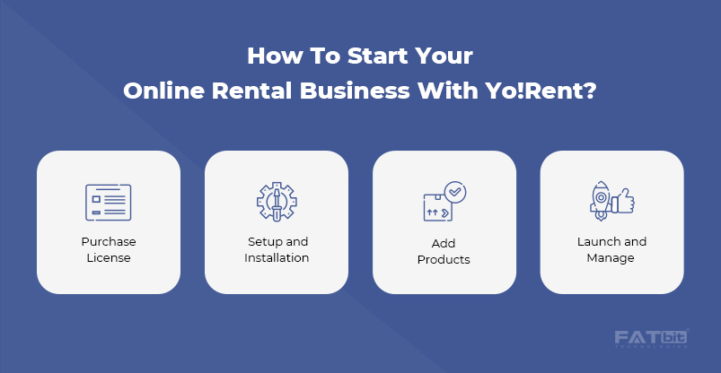 How To Start Your Online Rental Business With Yo!Rent_