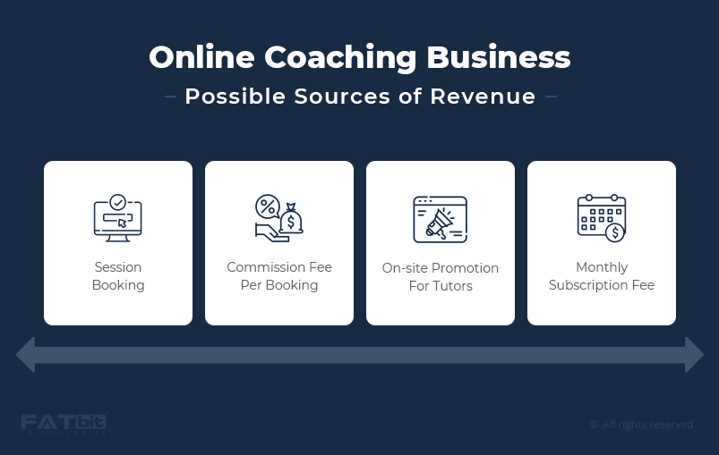 Revenue Model for online coaching business.