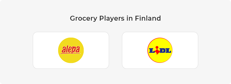 Grocery Players in Finland