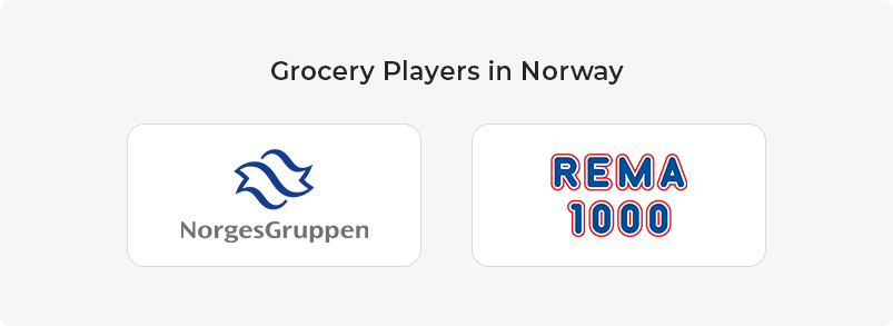 Grocery Players in Norway