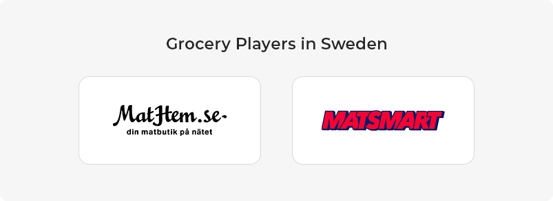 Grocery Players in Sweden