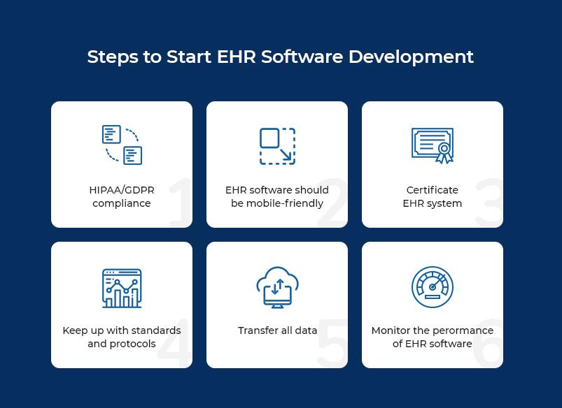 8. EHR development Steps