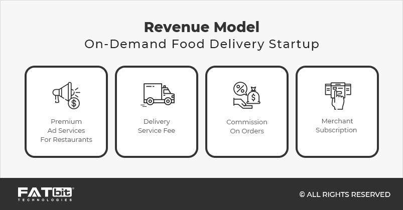 Revenue Model online food industry