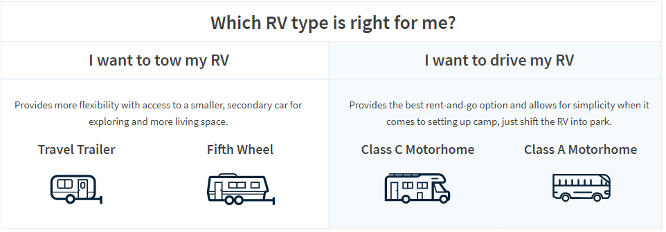 2. Types of RV