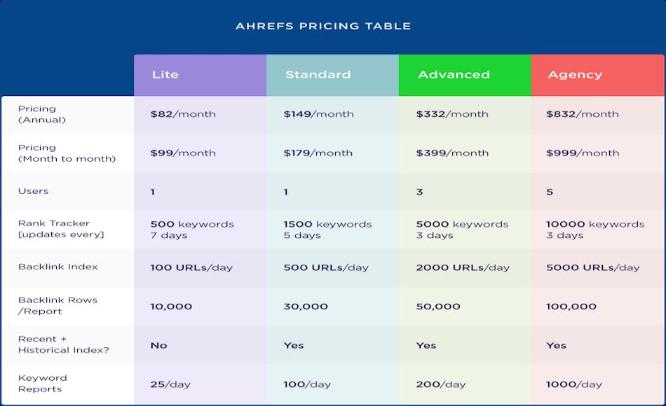 Href pricing