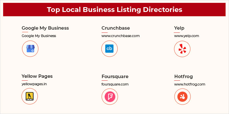 Top local business listing directories