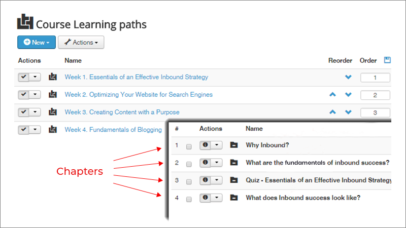 course learning path