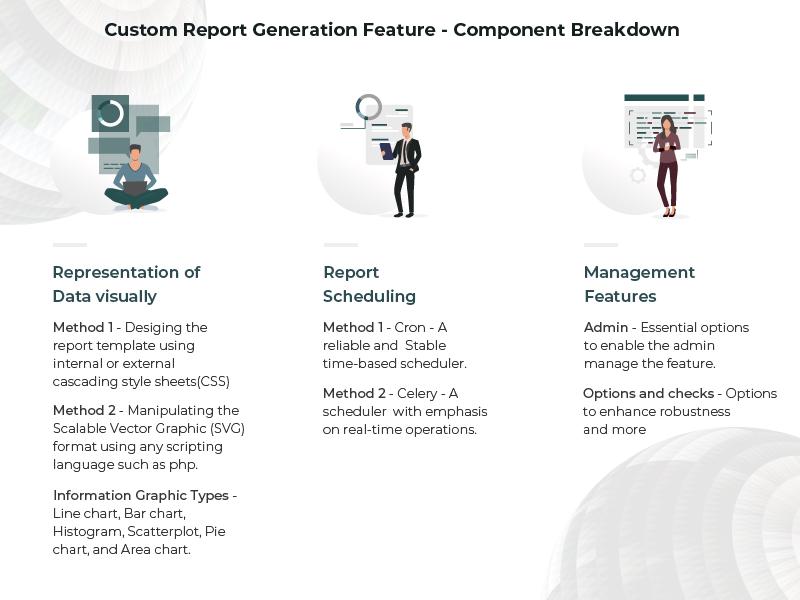 custom report generation feature.