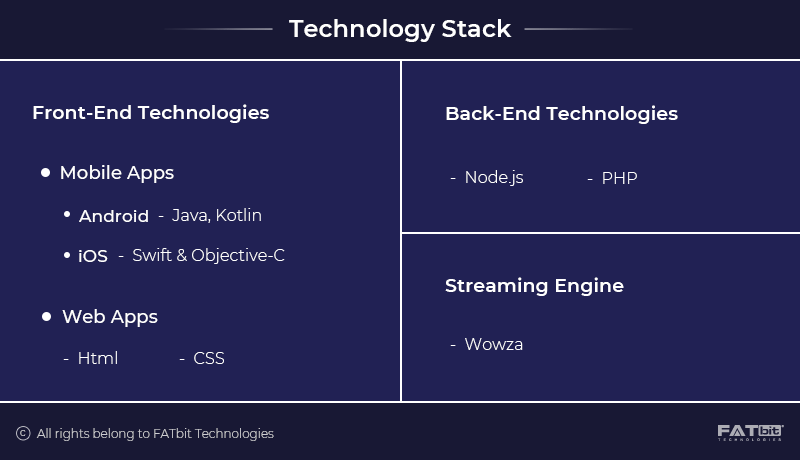 Technology stack_final