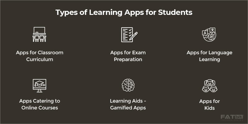 Learning Solutions for Students