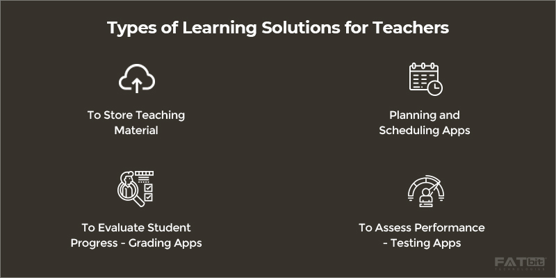 Learning Solutions for Teachers