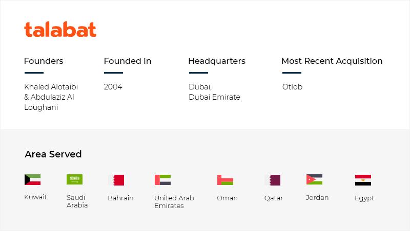talabat UAE