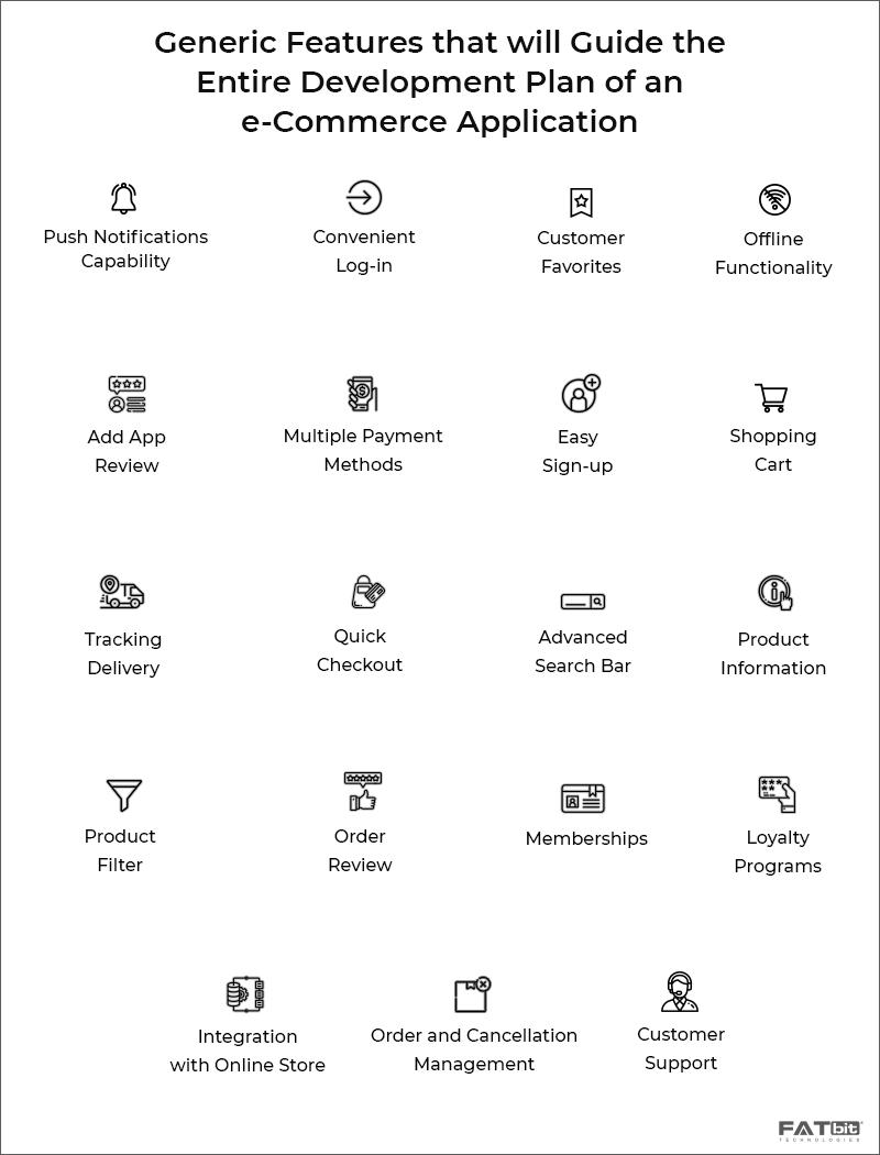 Essential Features for e-Commerce App Development