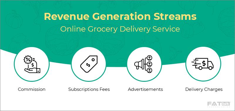 Revenue-Generation-Streams